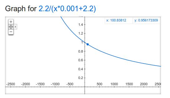 corr_m graph
